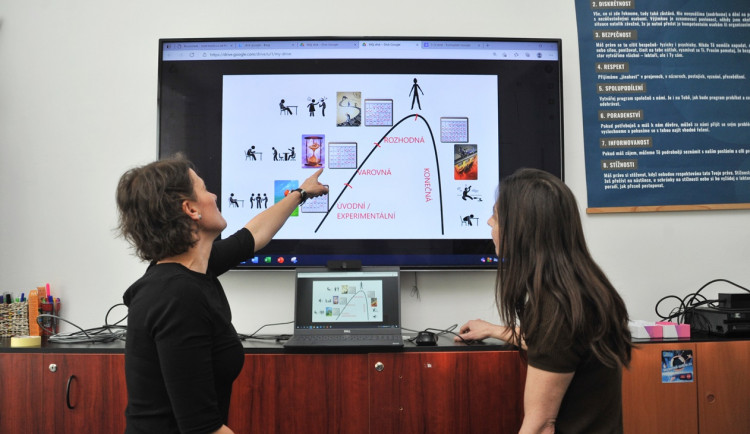 Jihlavský Vrakbar je aktivní i v této době. Školám nabízí on-line preventivní programy