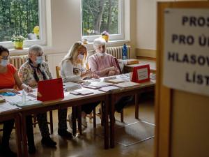 Průzkum: Ve volbách by nyní obě koalice předstihly ANO